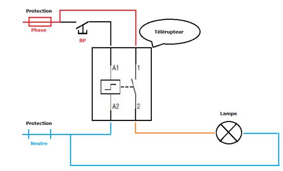 Comment brancher un télérupteur soi-même
